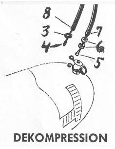 Wirenippel